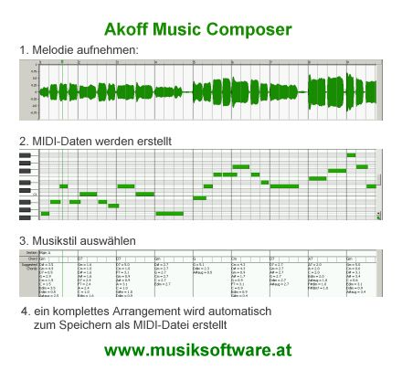Akoff Music Composer